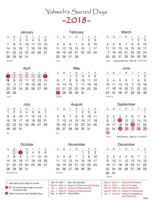 Calendar 2018 | Yahu Ranger Report